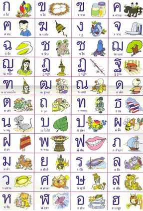 Learning The Thai Alphabet