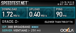 how fast is the internet in Thailand